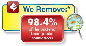 healthy granite countertop cleaning